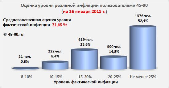 Калькулятор индексации пенсии в 2015 году калькулятор пенсии военнослужащего с 2013 года